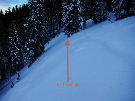 pit location